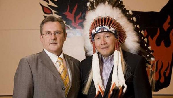 How to unleash Indigenous entrepreneurial potential